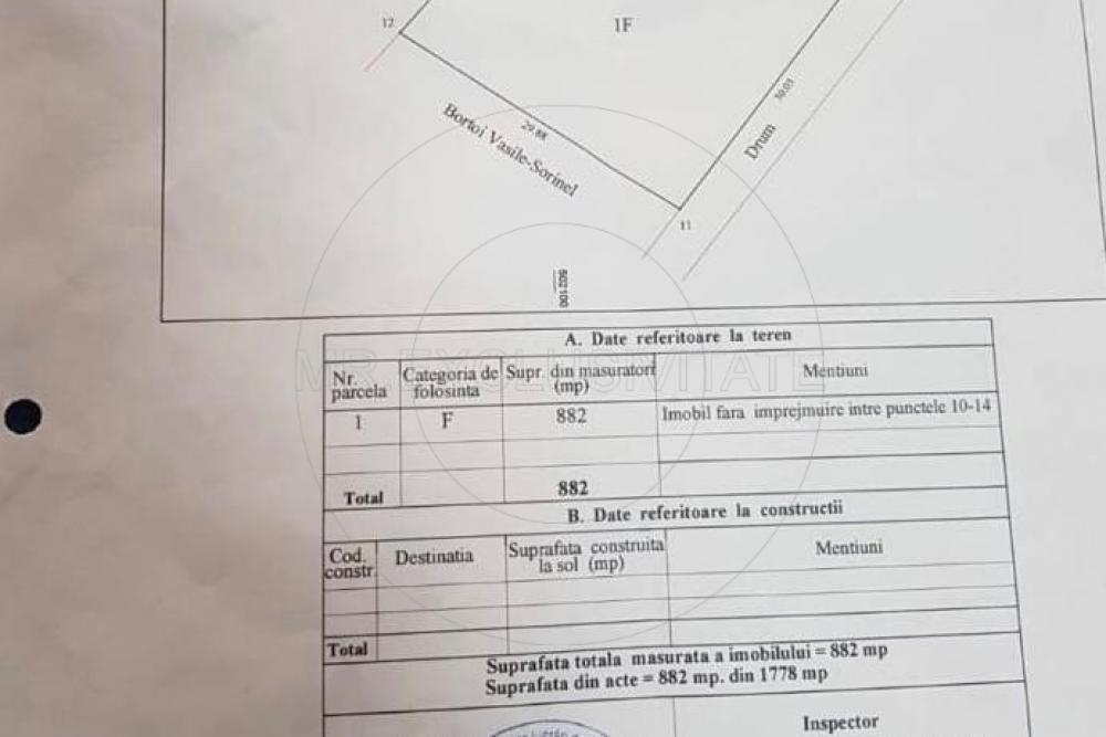 Comision 0% Teren intravilan Campulung- Bughea de Sus! 4